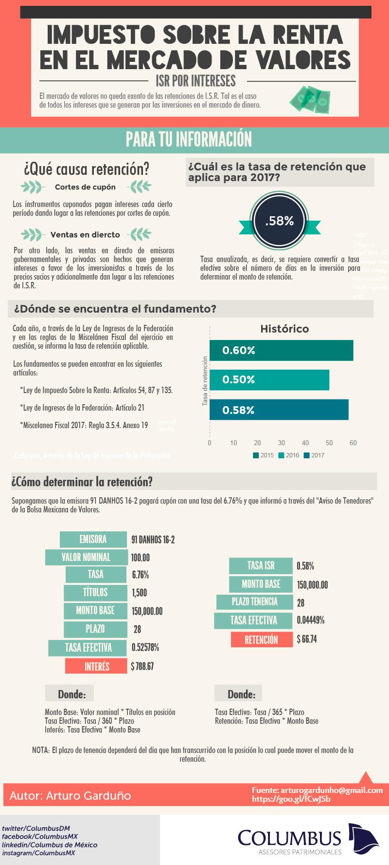 infografia-impuesto-sobre-la-renta