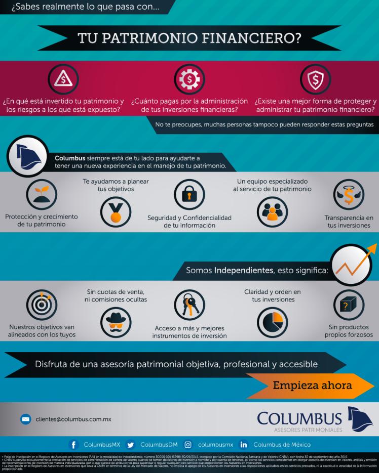 Infografía-Columbus-asesores-VF3.5