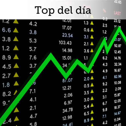 Top del día: Mercados avanzan con optimismo a pesar de contexto comercialcomplejo